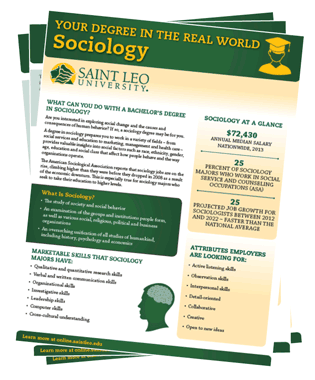 Sociology_315x380